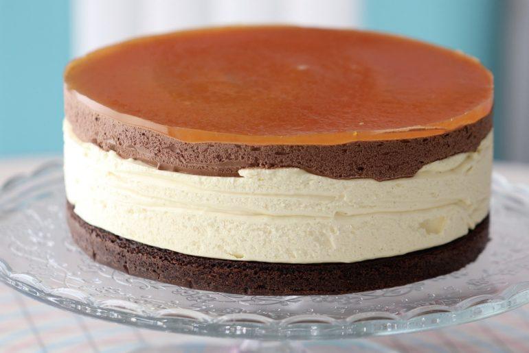 Baking Blog - Passion 4 baking :::GET INSPIRED:::